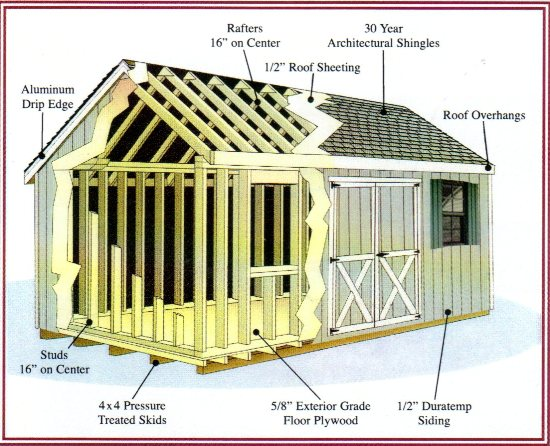 Wooden Shed Plans Shed sizes are available from